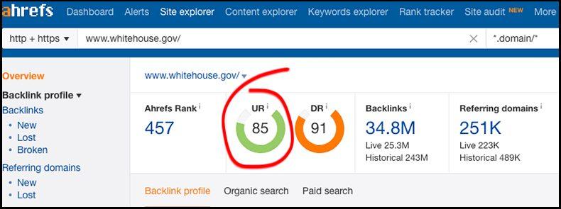 Ahrefs URL Rating SEO metrics